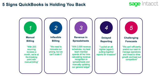 5 Signs QuickBooks is Holding You Back