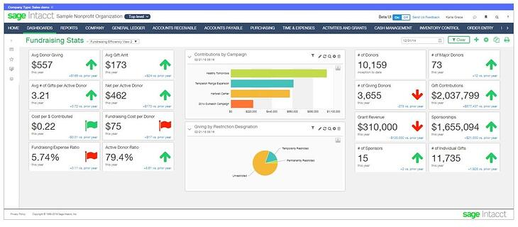 Sage Intacct Fundraising Dashboard
